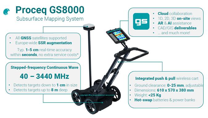 GS8000 Bodenradar GPR Geräteübersicht